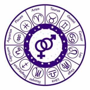 voyance-au-feminin-be-compatibilite-des-signes-quatre-elements